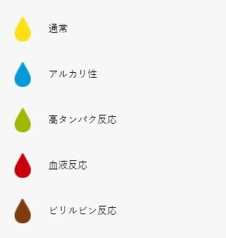 しぐにゃる公式サイトでおしっこの色の変化を調べた結果